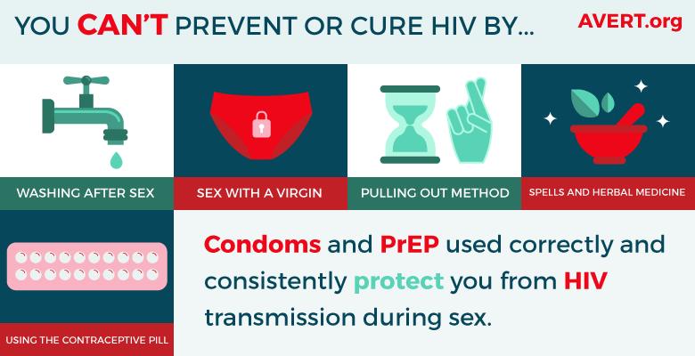 HIV – NHS Sexual Health & Blood Borne Viruses | Tayside